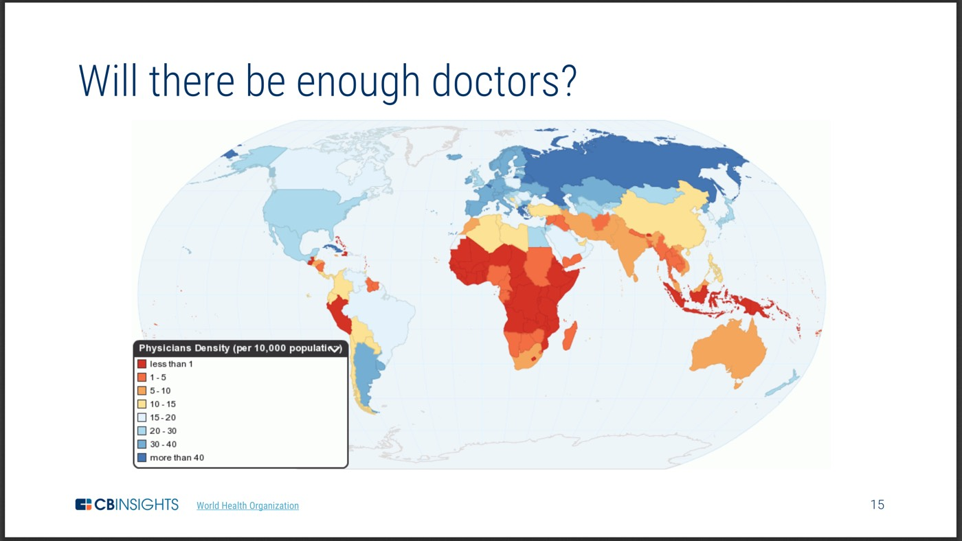 Will there be enough doctors?
